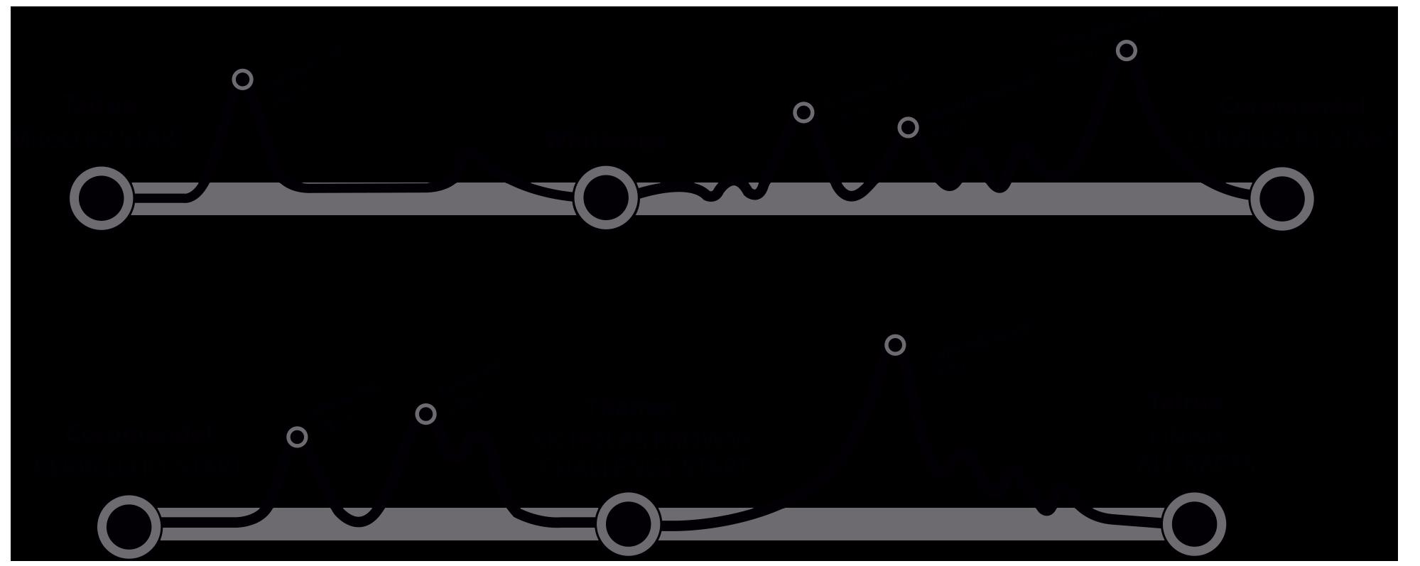 Mito Q K2 Profile